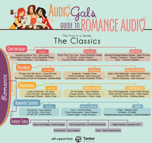 AudioGals-Guide-to-Romance-Audio-The-Classics-print